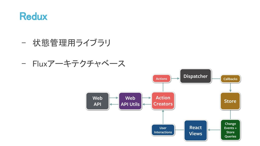 Redux - 状態管理用ライブラリ - Fluxアーキテクチャベース