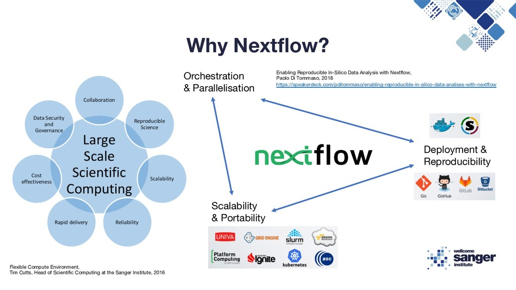 Why Nextflow? Orchestration & Parallelisation S...