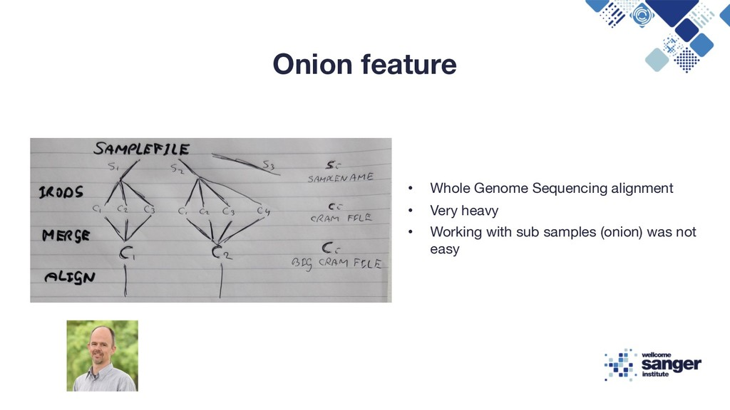 Onion feature • Whole Genome Sequencing alignme...