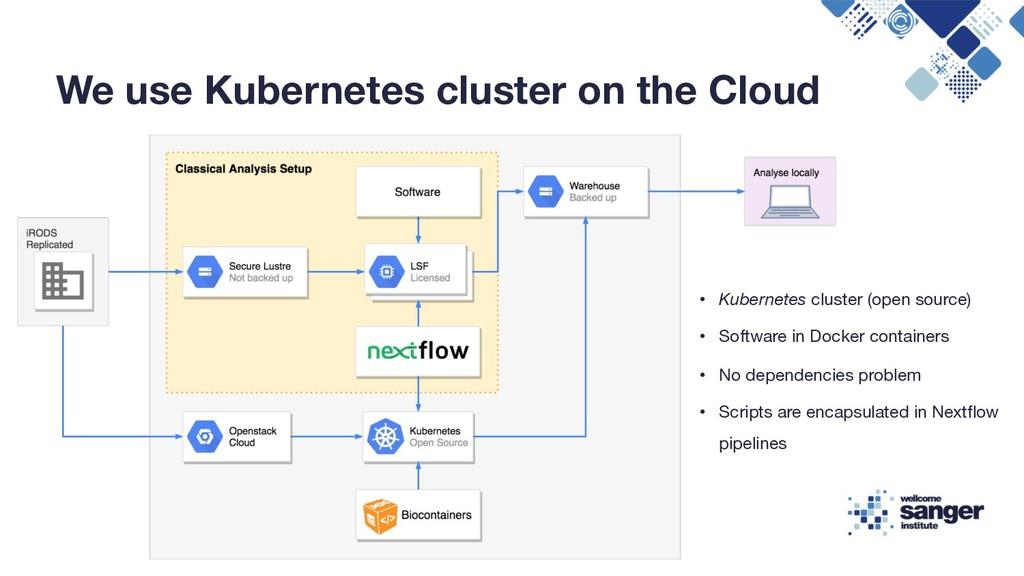 We use Kubernetes cluster on the Cloud • Kubern...
