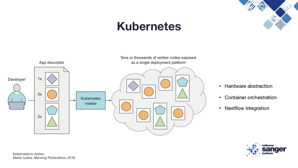 Kubernetes • Hardware abstraction • Container o...