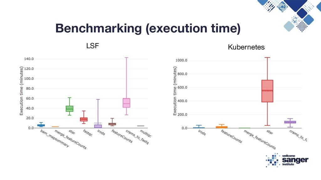 Benchmarking (execution time) LSF Kubernetes