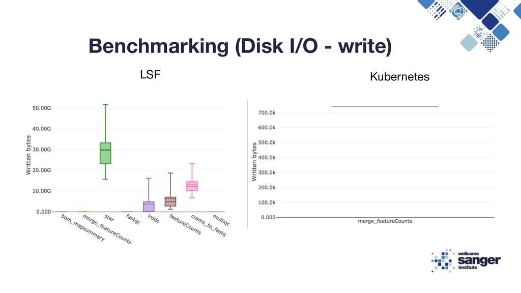 Benchmarking (Disk I/O - write) LSF Kubernetes