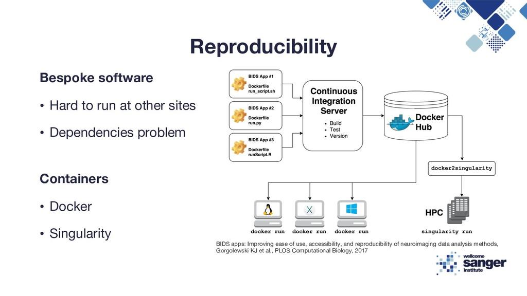 Reproducibility Bespoke software • Hard to run ...