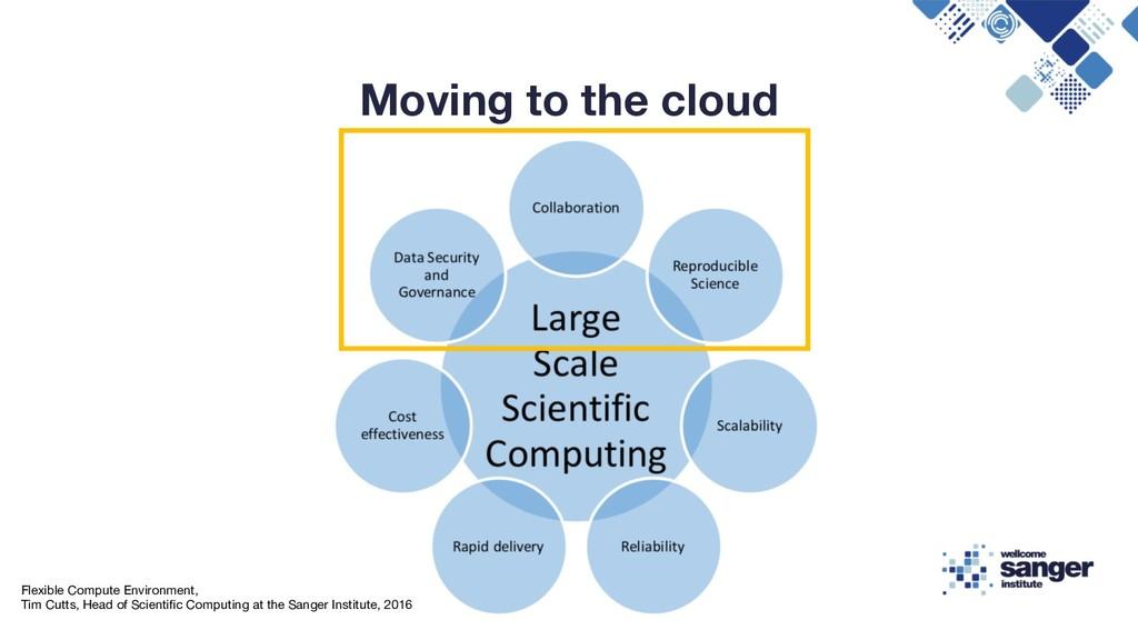 Moving to the cloud Flexible Compute Environmen...