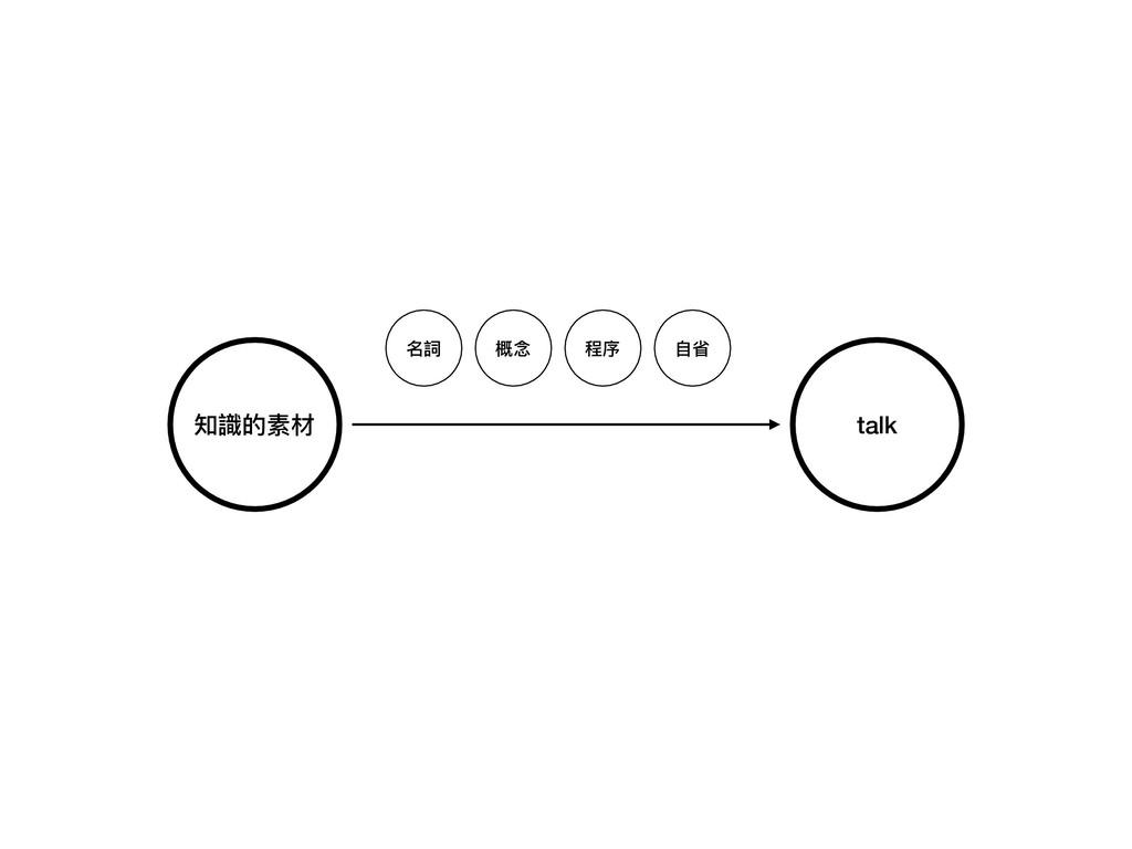 知識的素材 talk 名詞 概念念 程序 ⾃自省
