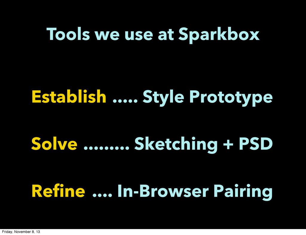 Establish Solve Refine ..... Style Prototype .....
