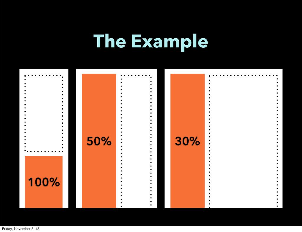 The Example 100% 50% 30% Friday, November 8, 13