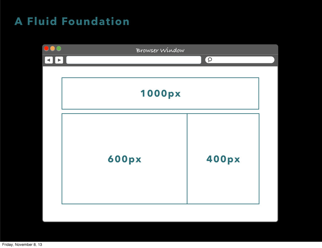 A Fluid Foundation Browser Window 1000px 600px ...