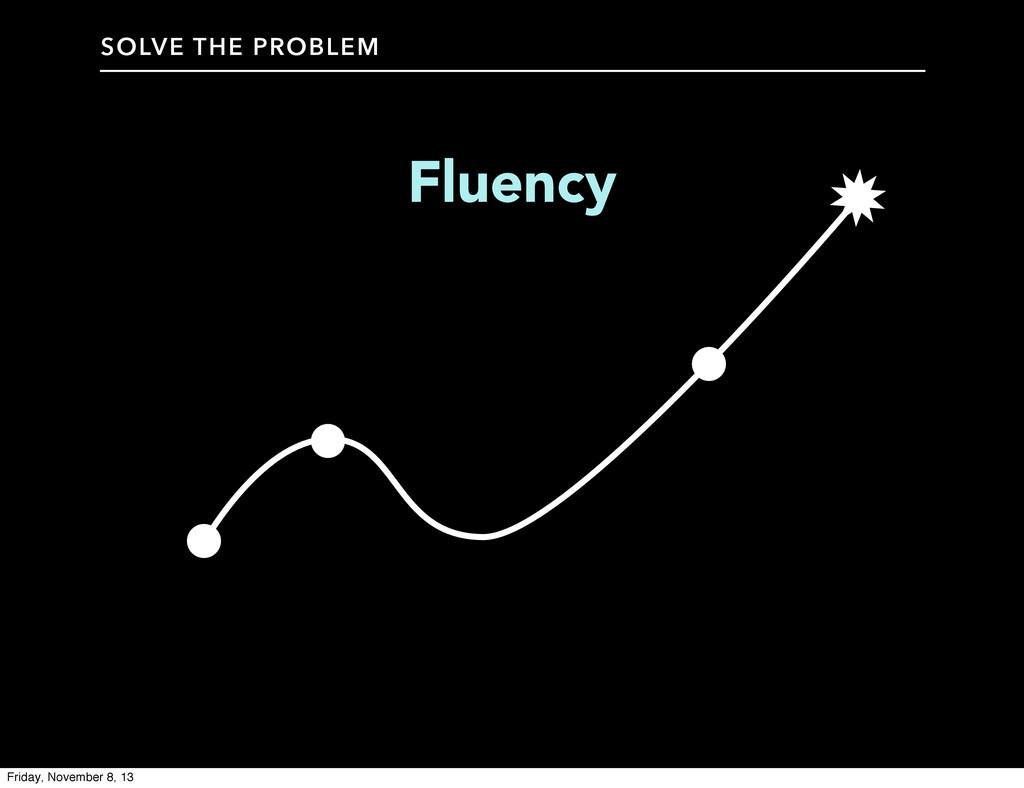 Fluency SOLVE THE PROBLEM Friday, November 8, 13