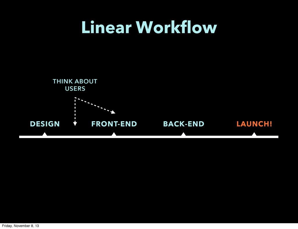 DESIGN FRONT-END BACK-END LAUNCH! THINK ABOUT U...