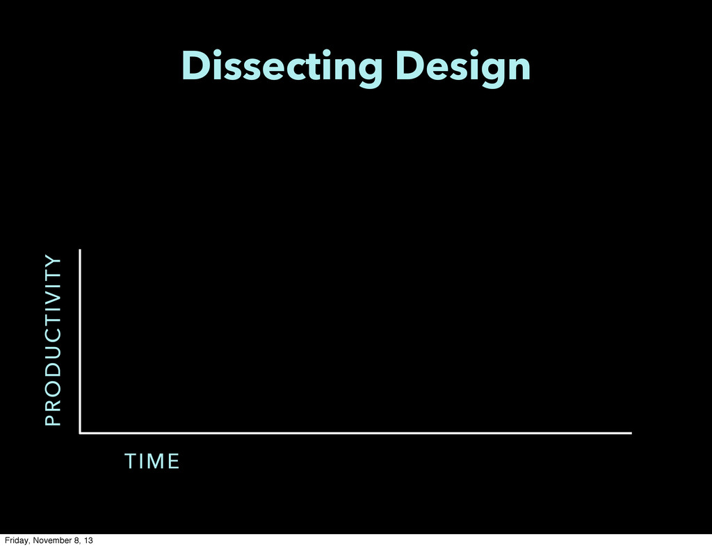 Dissecting Design PRODUCTIVITY TIME Friday, Nov...
