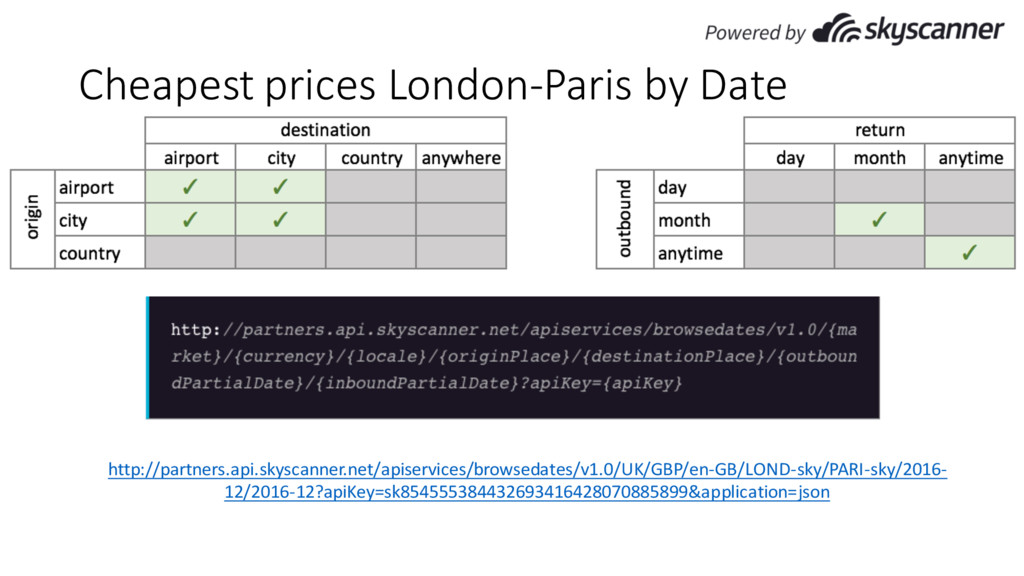 Cheapest prices London-Paris by Date http://par...
