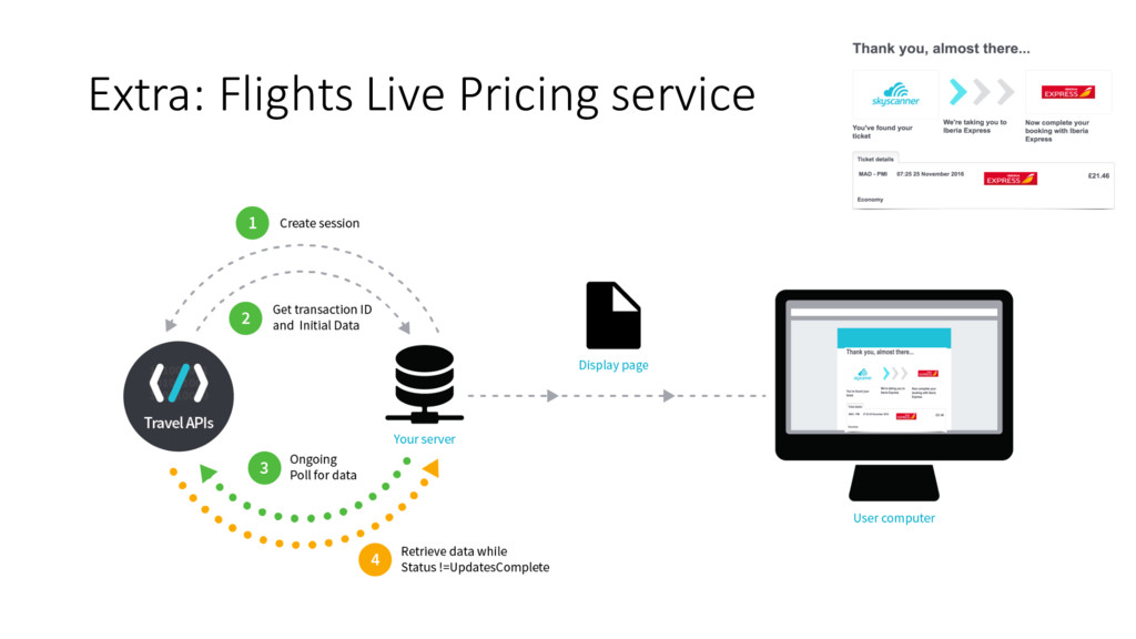 Extra: Flights Live Pricing service