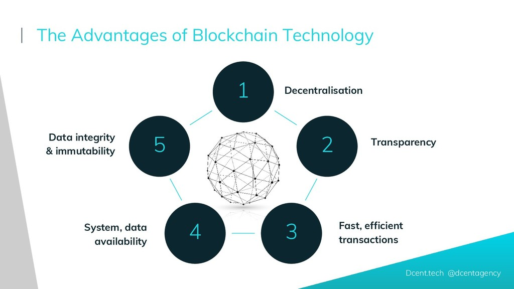 Dcent.tech @dcentagency The Advantages of Block...