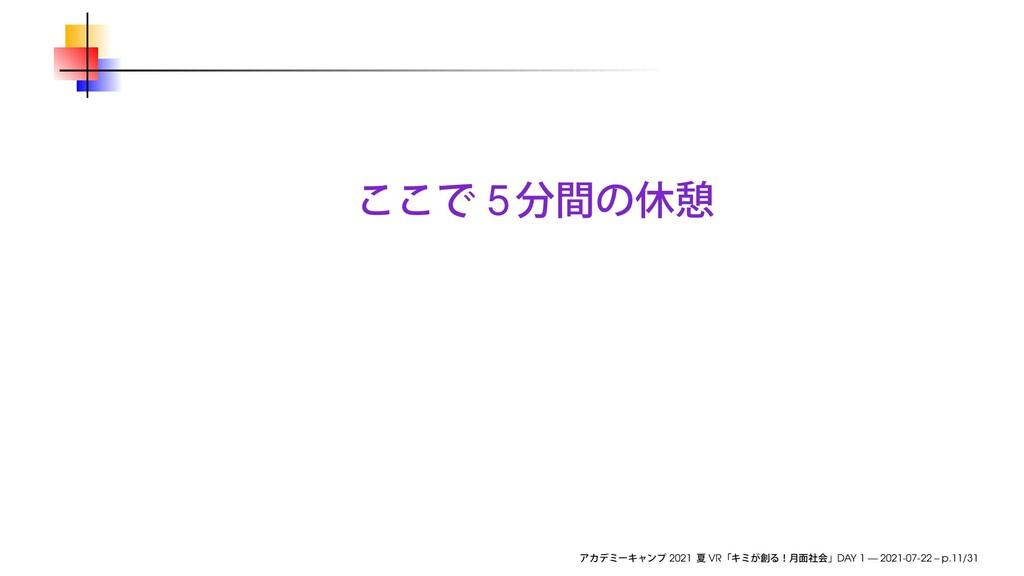 5 2021 VR DAY 1 — 2021-07-22 – p.11/31