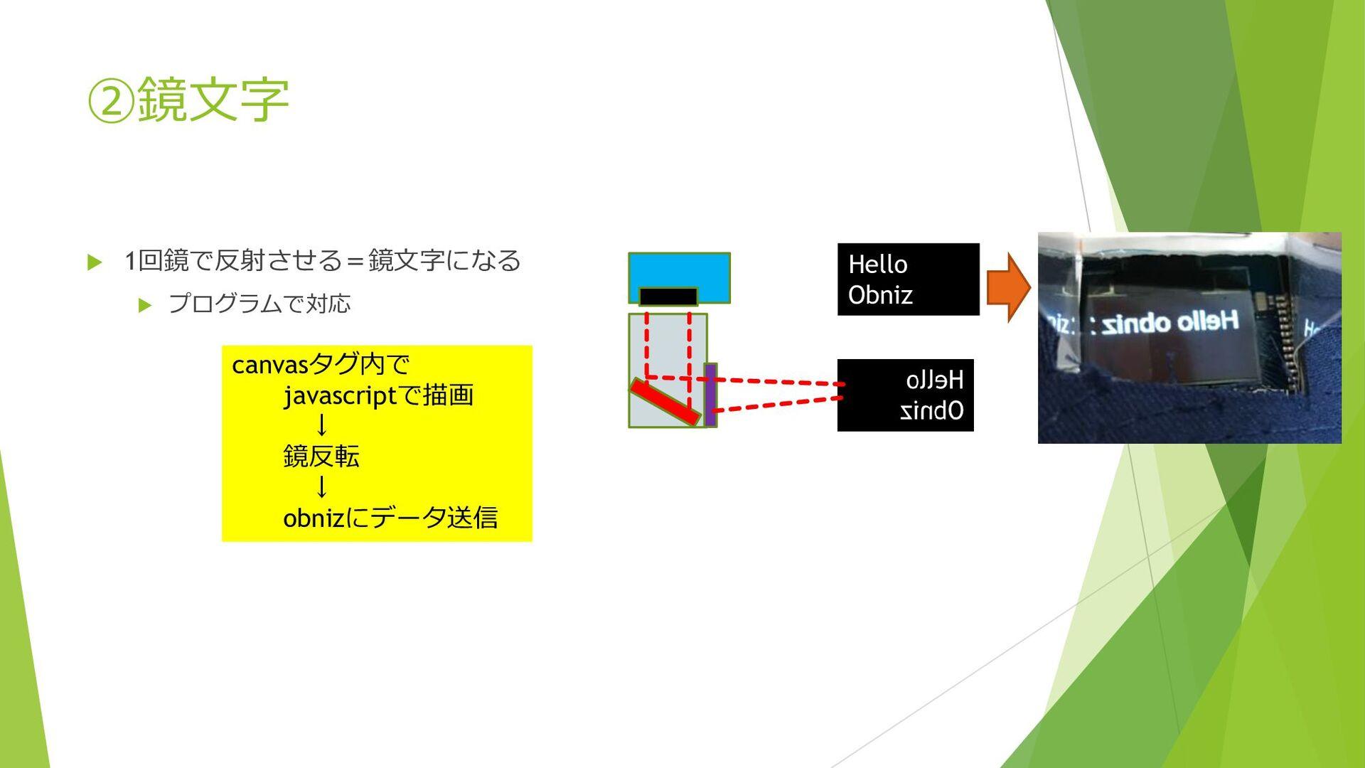 ②鏡文字  1回鏡で反射させる=鏡文字になる  プログラムで対応 Hello Obniz ...