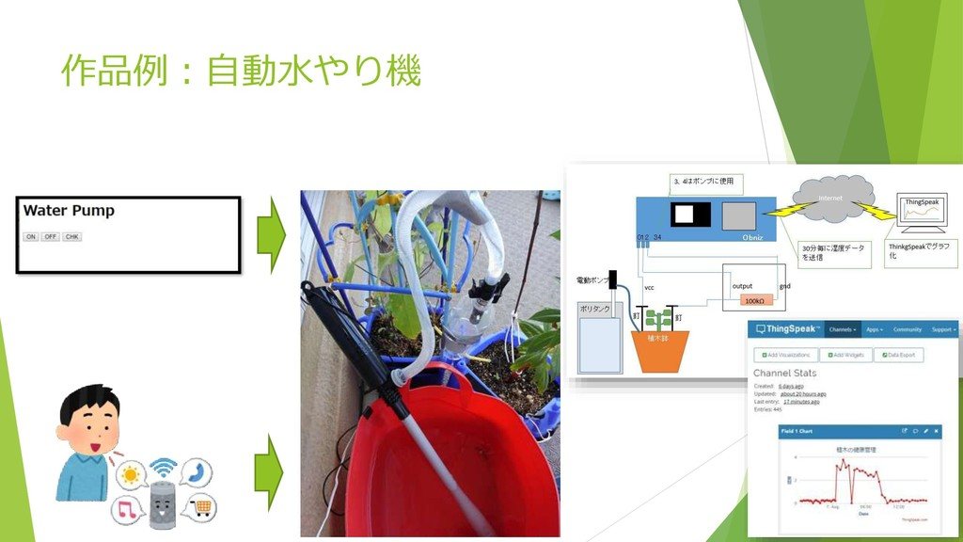 作品例:自動水やり機