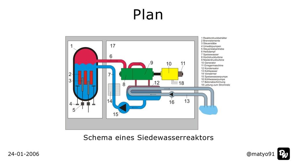 24-01-2006 @matyo91 Plan Schema eines Siedewass...