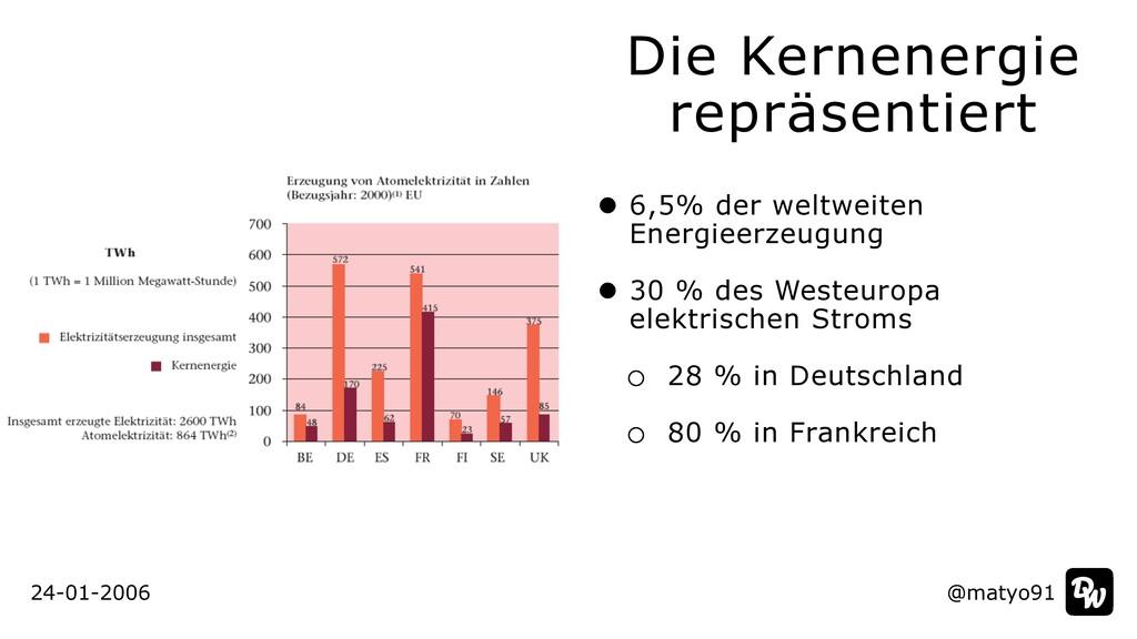 24-01-2006 @matyo91 24-01-2006 Die Kernenergie ...