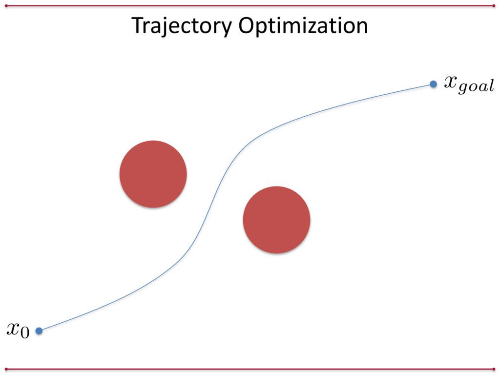 Trajectory Optimization xgoal x0