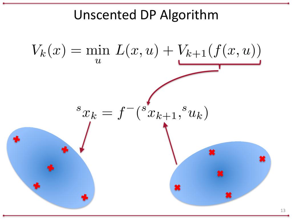 Unscented DP Algorithm 13 Vk( x ) = min u...