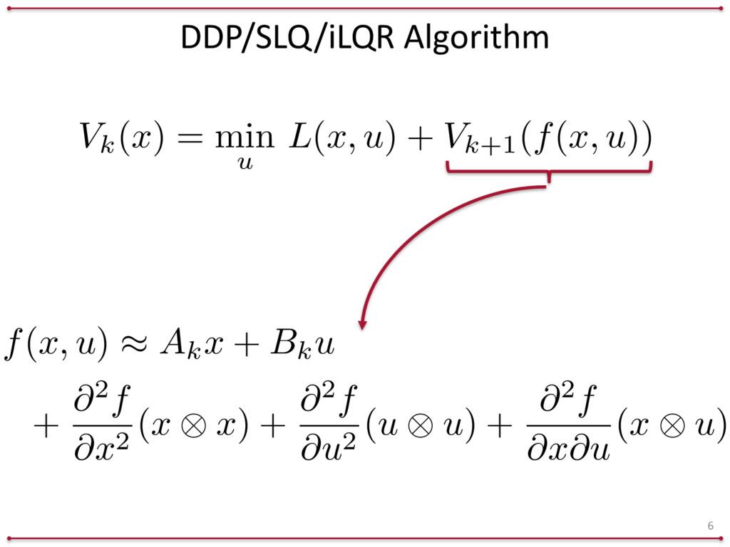 DDP/SLQ/iLQR Algorithm 6 f ( x, u ) ⇡ Akx + Bku...