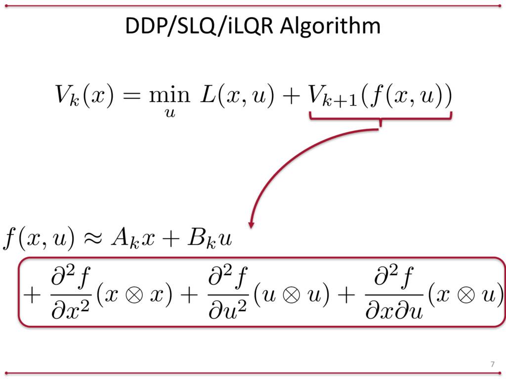 DDP/SLQ/iLQR Algorithm 7 f ( x, u ) ⇡ Akx + Bku...