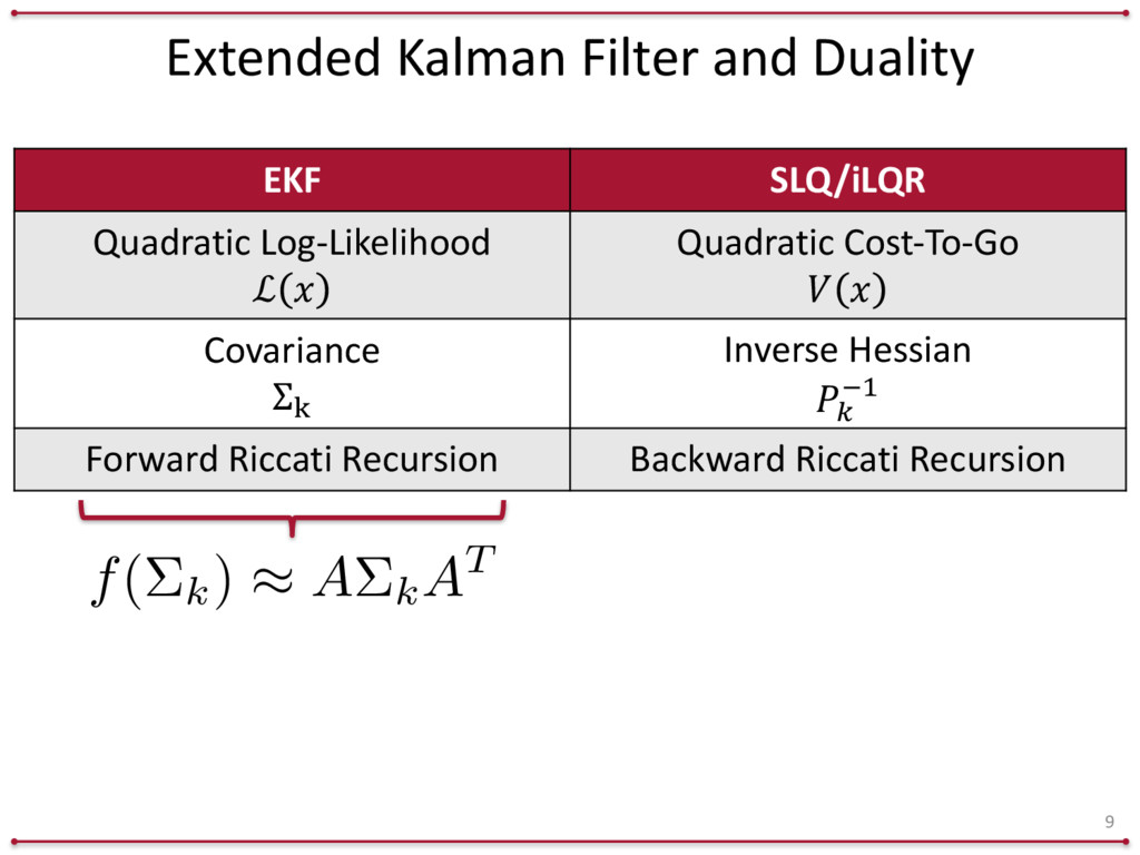 Extended Kalman Filter and Duality 9 E...