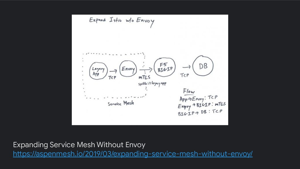 Expanding Service Mesh Without Envoy https://as...