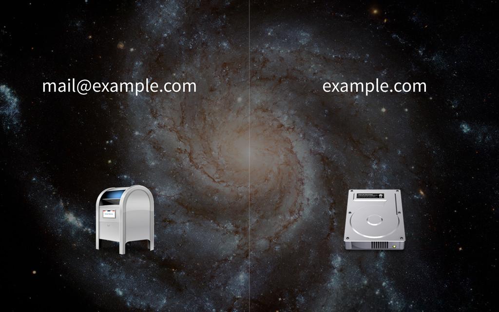 mail@example.com Mailbox example.com Databox ma...