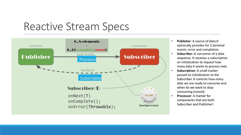 Reactive Stream Specs Subscription Processor • ...