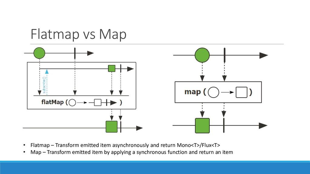 Flatmap vs Map • Flatmap – Transform emitted it...