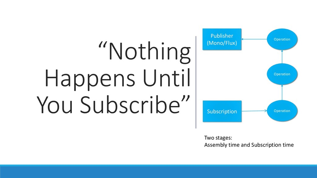 """""""Nothing Happens Until You Subscribe"""" Publisher..."""