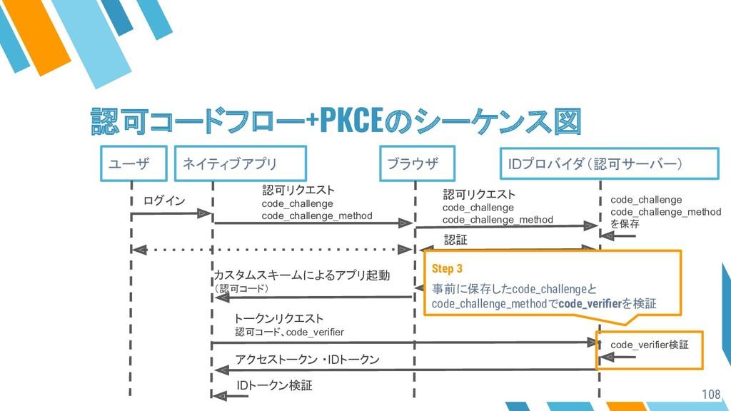 認可コードフロー+PKCEのシーケンス図 ユーザ ネイティブアプリ IDプロバイダ(認可サーバ...