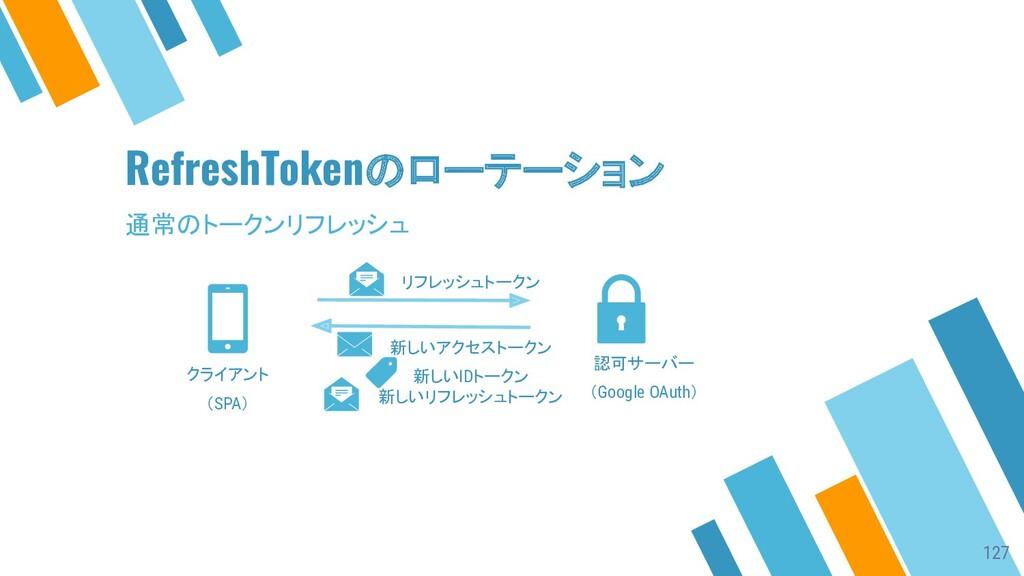 クライアント (SPA) 認可サーバー (Google OAuth) RefreshToken...
