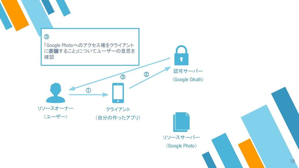 ① ② ③ ③ 「Google Photoへのアクセス権をクライアント に委譲すること」につい...