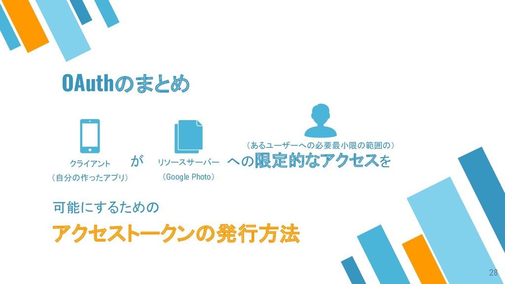 クライアント (自分の作ったアプリ) リソースサーバー (Google Photo) OAut...