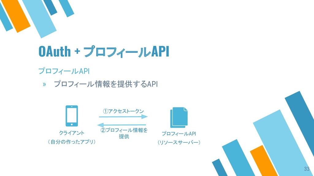 プロフィールAPI (リソースサーバー) OAuth + プロフィールAPI プロフィールAP...