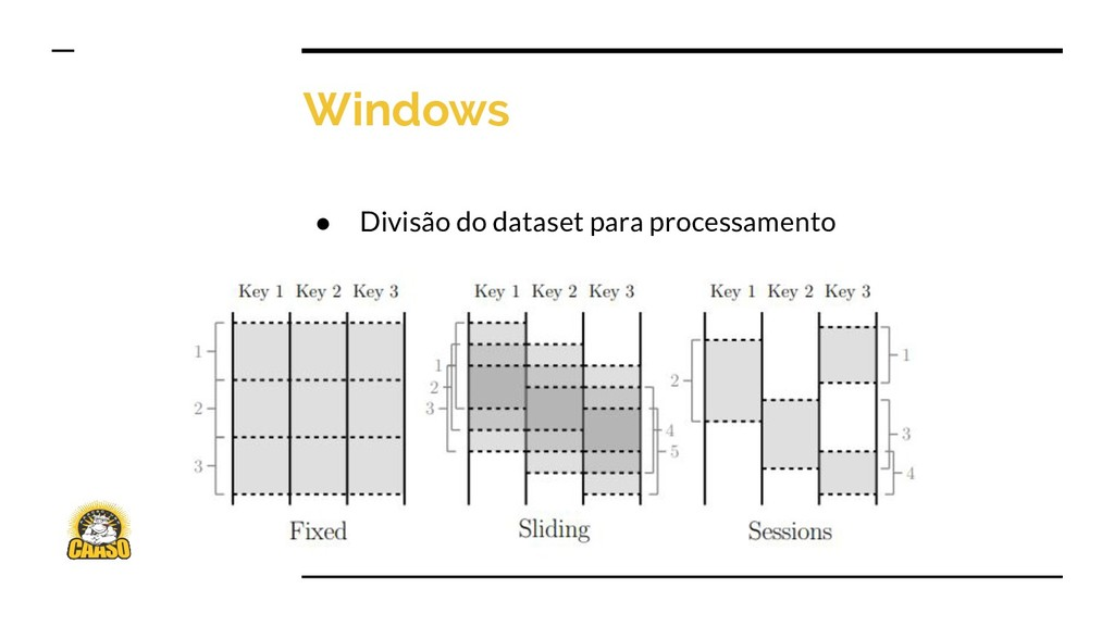 Windows ● Divisão do dataset para processamento