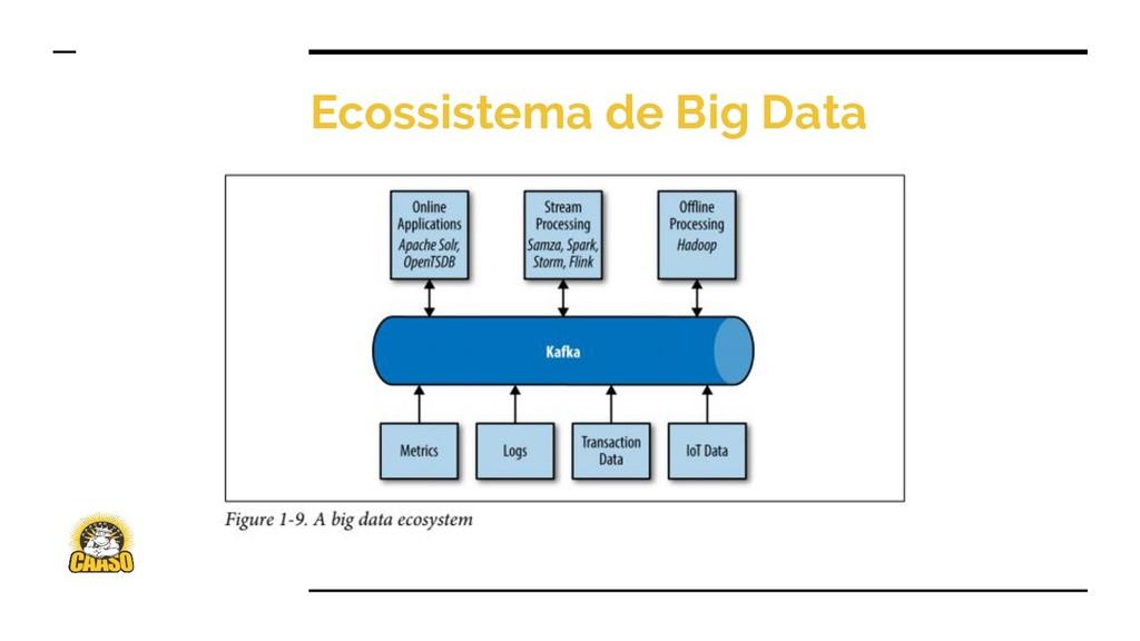 Ecossistema de Big Data