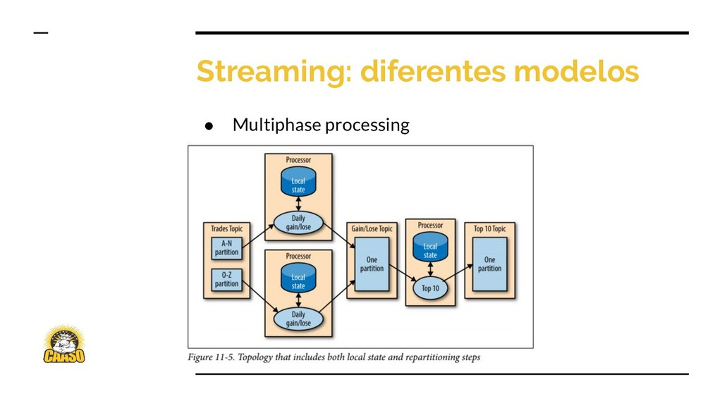 Streaming: diferentes modelos ● Multiphase proc...