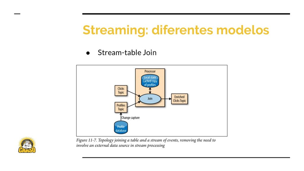 Streaming: diferentes modelos ● Stream-table Jo...