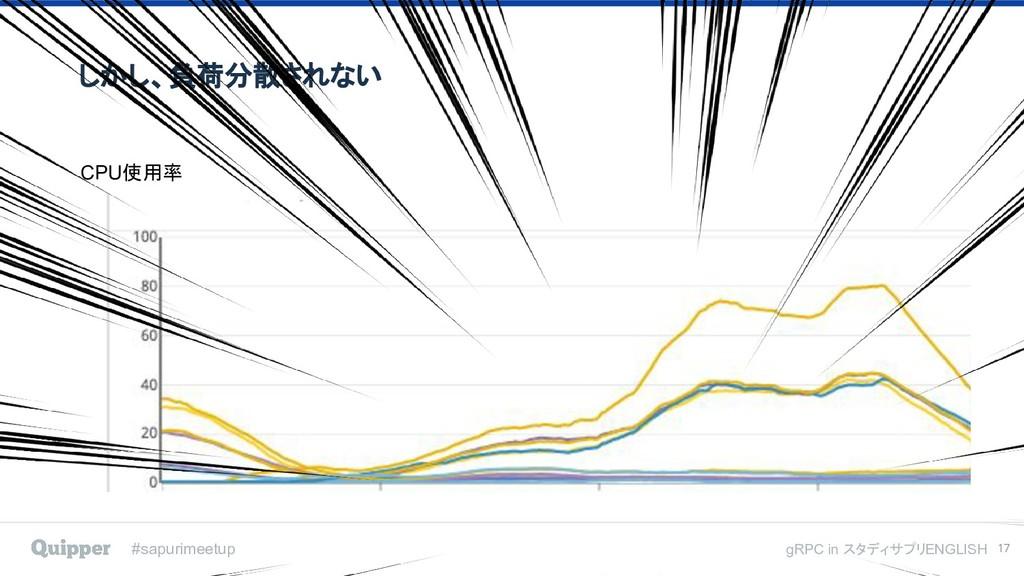 #sapurimeetup gRPC in スタディサプリENGLISH 17 CPU使用率 ...