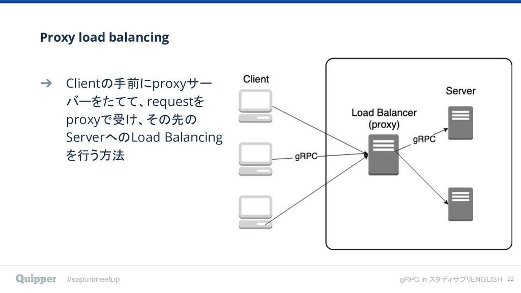 #sapurimeetup gRPC in スタディサプリENGLISH Proxy load...