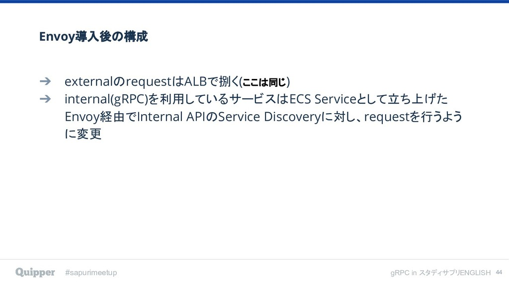 #sapurimeetup gRPC in スタディサプリENGLISH Envoy導入後の構...