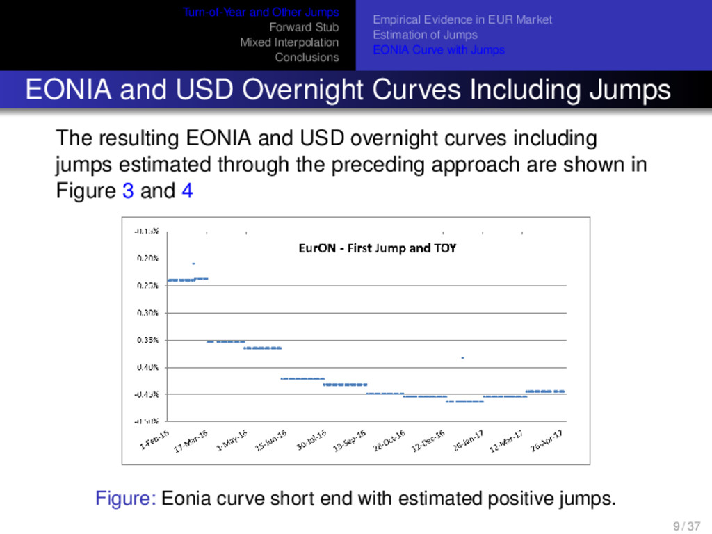 Turn-of-Year and Other Jumps Forward Stub Mixed...