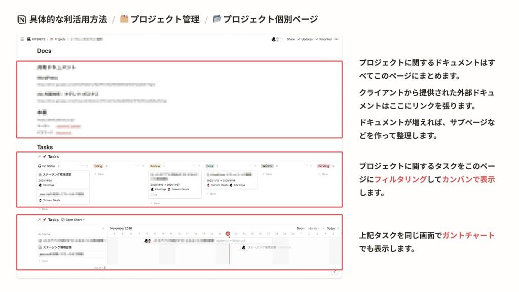 具体的な利活用方法 / プロジェクト管理 / プロジェクト個別ページ ガントチャート 上記タス...