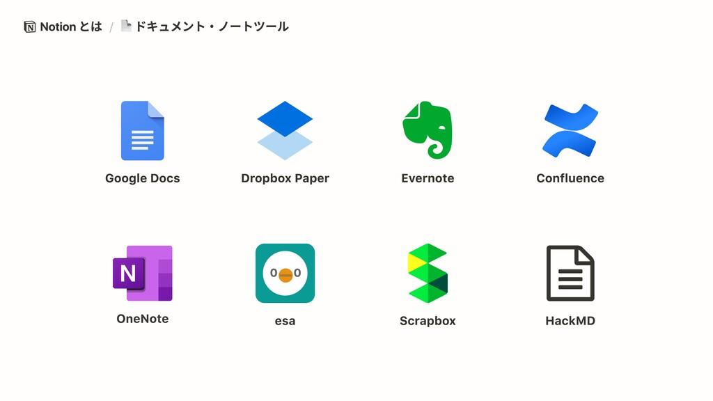 Notion とは / ドキュメント・ノートツール Google Docs Dropbox P...