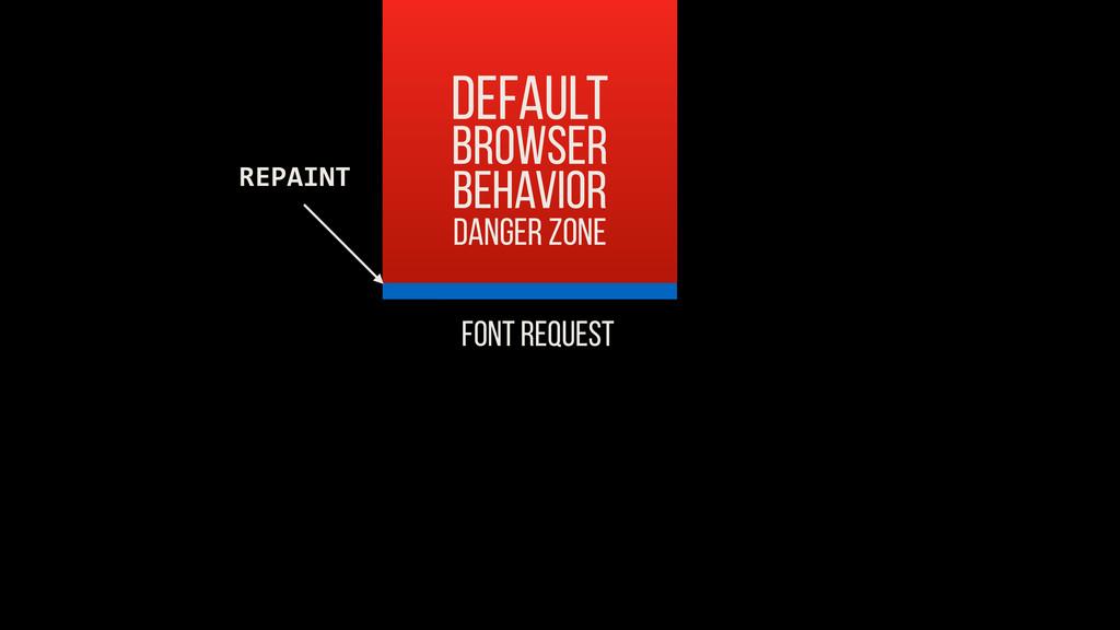 FONT REQUEST DEFAULT BROWSER BEHAVIOR DANGER ZO...
